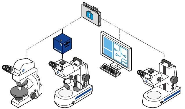 Zeiss - Digital Classroom - Configuration